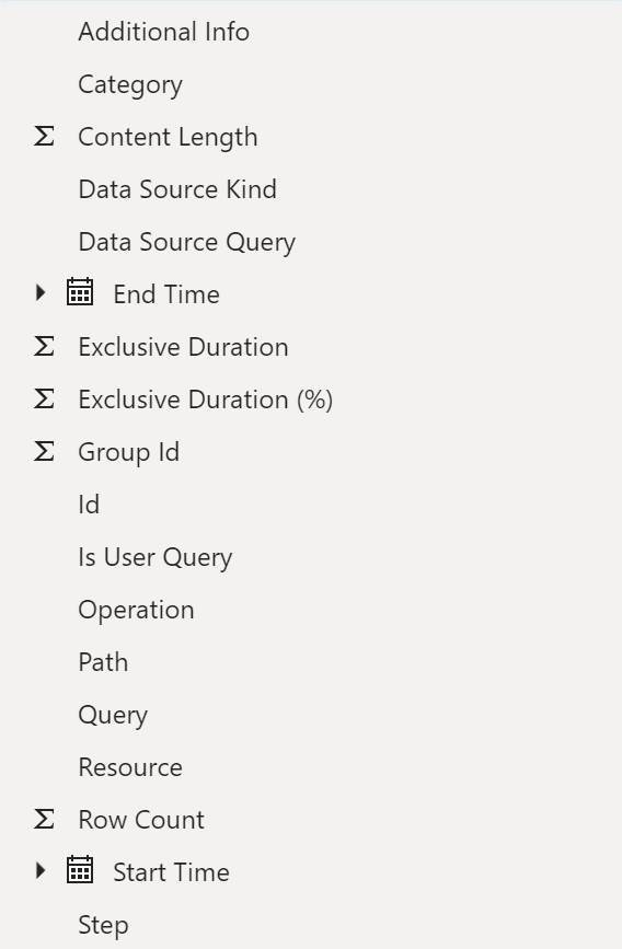 Power Query Data Source Query